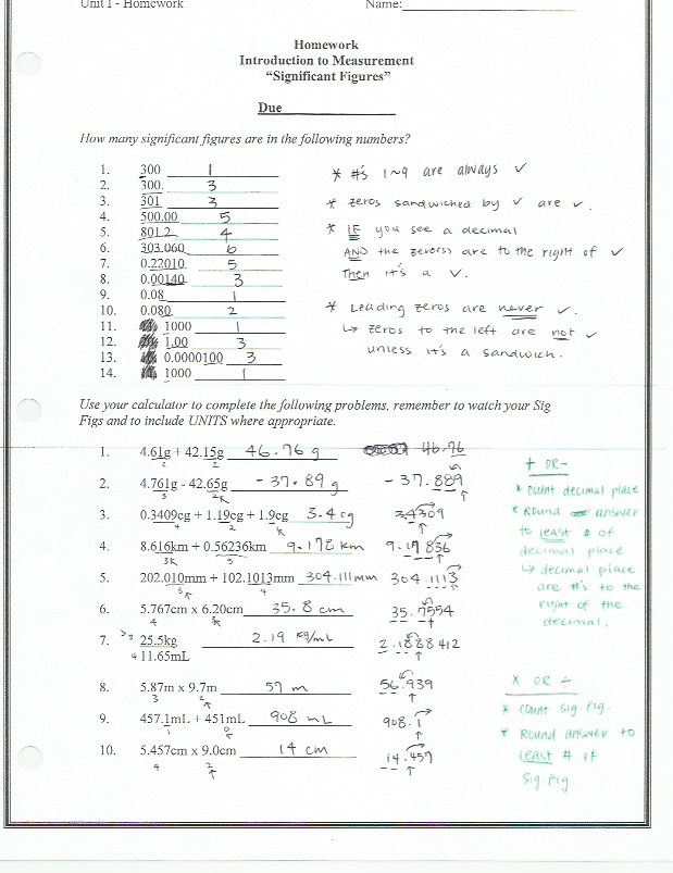 Unit 1 Ms Huangs Chemistry Website – Sig Fig Worksheet